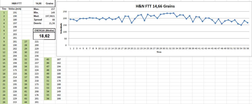 String H&N FTT 14.66 PR900W.png