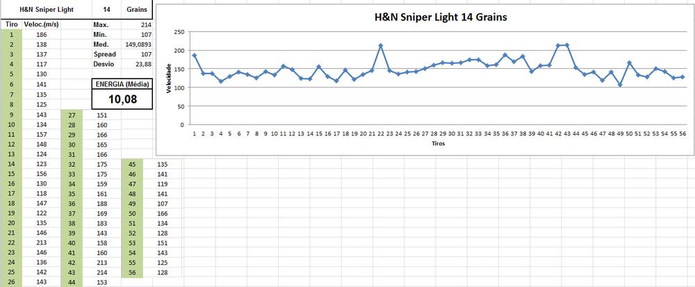 H&N Sniper Light 14 PR900W.png