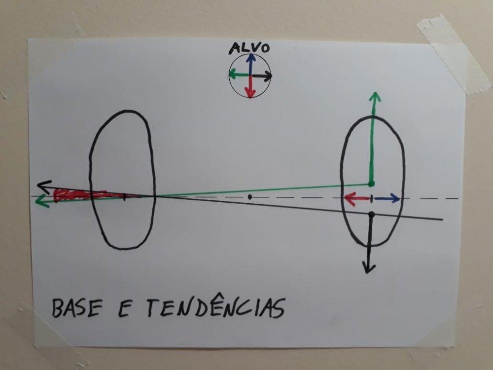 Base e Tendências Desenho.jpg