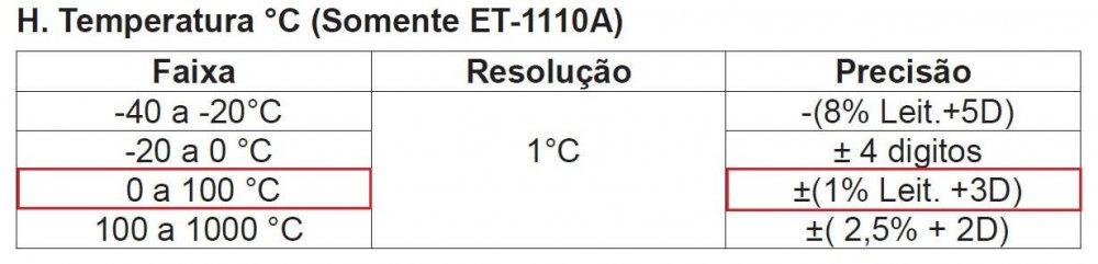 1538775488_MinipaET-1110ATemperatura.thumb.jpg.14937b6c11b6cc926d2df5367dda52cd.jpg