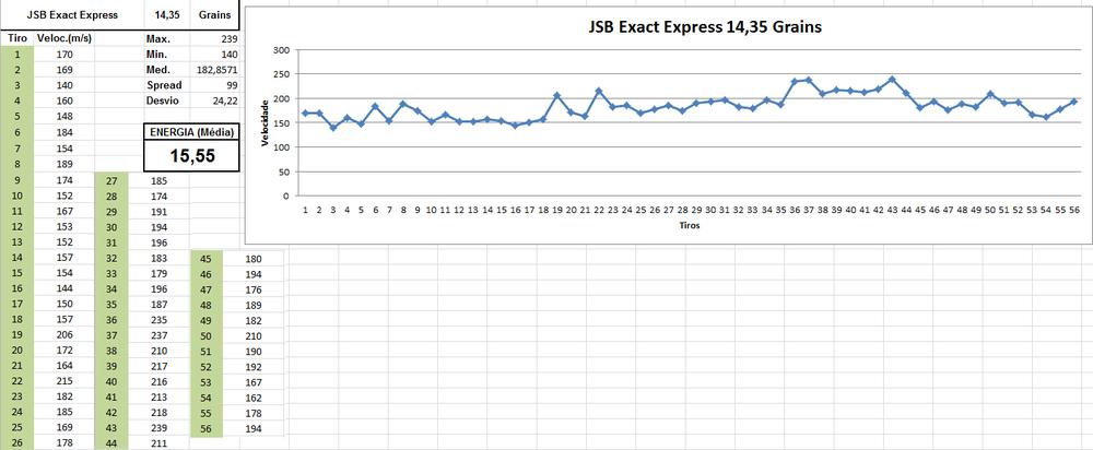 JSB Express 14.35 PR900W.png