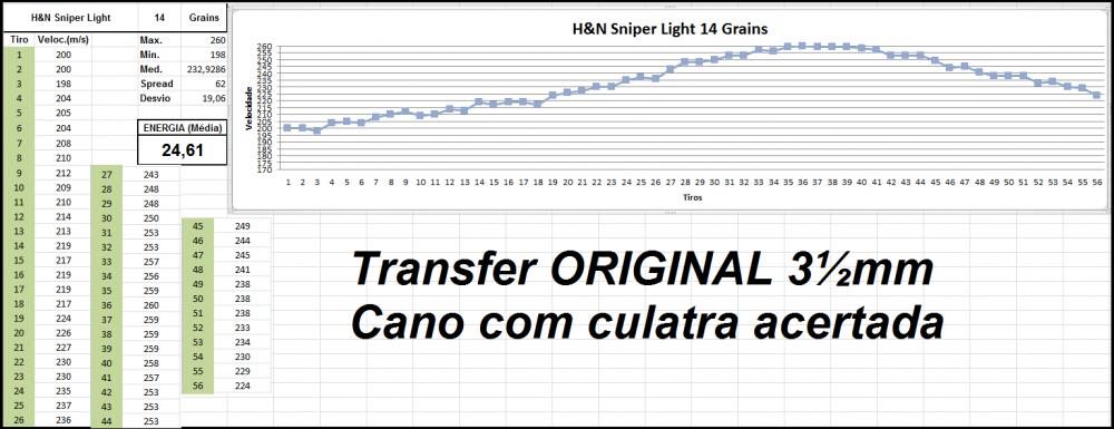 H&N Sniper Light 14.png