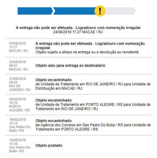 1455342808_MiguezadadosCorreios.jpg.0679c485bf41c49adce9832264cba453.jpg